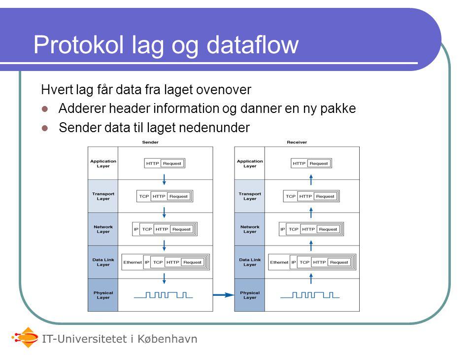 Protokol lag og dataflow
