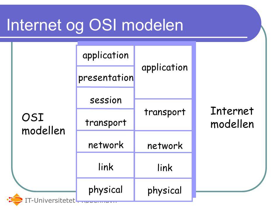 Internet og OSI modelen