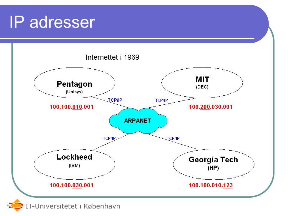 IP adresser Internettet i 1969