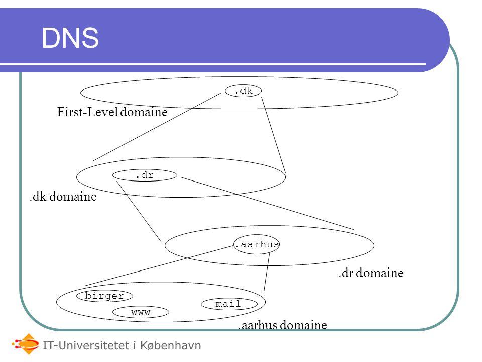 DNS First-Level domaine .dk domaine .dr domaine .aarhus domaine .dk