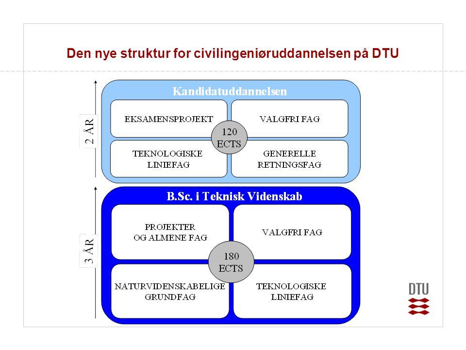 Den nye struktur for civilingeniøruddannelsen på DTU
