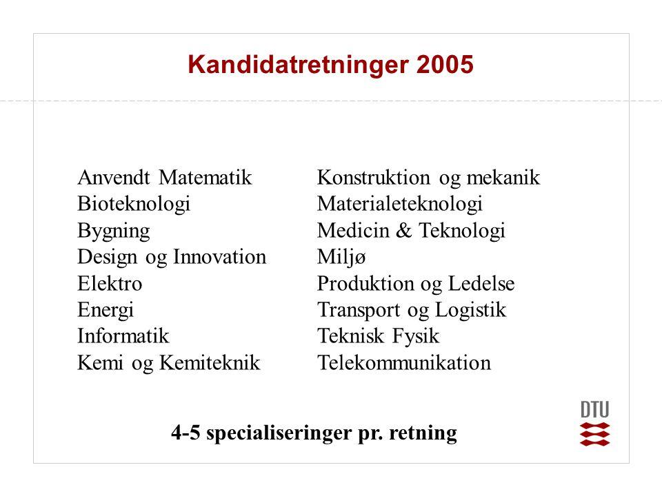 Kandidatretninger 2005 Anvendt Matematik Bioteknologi Bygning