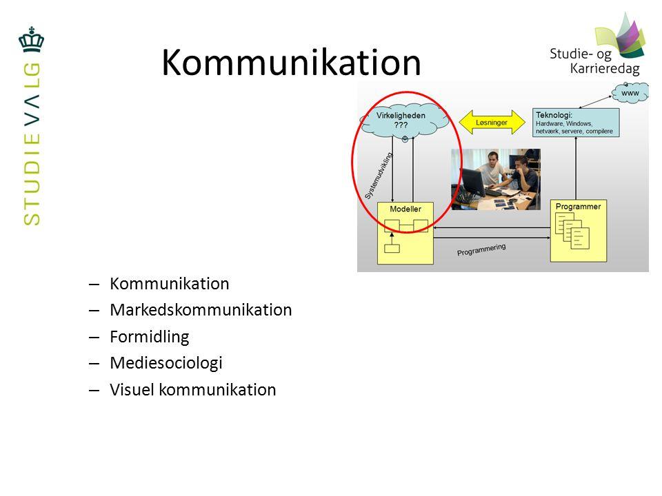 Kommunikation Kommunikation Markedskommunikation Formidling