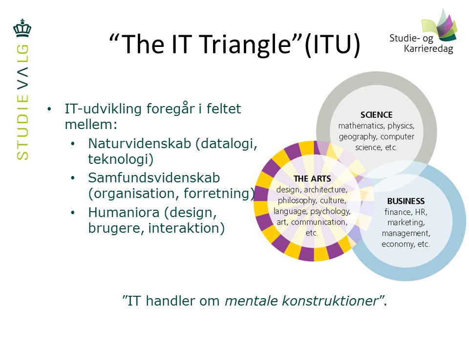 The IT Triangle (ITU)