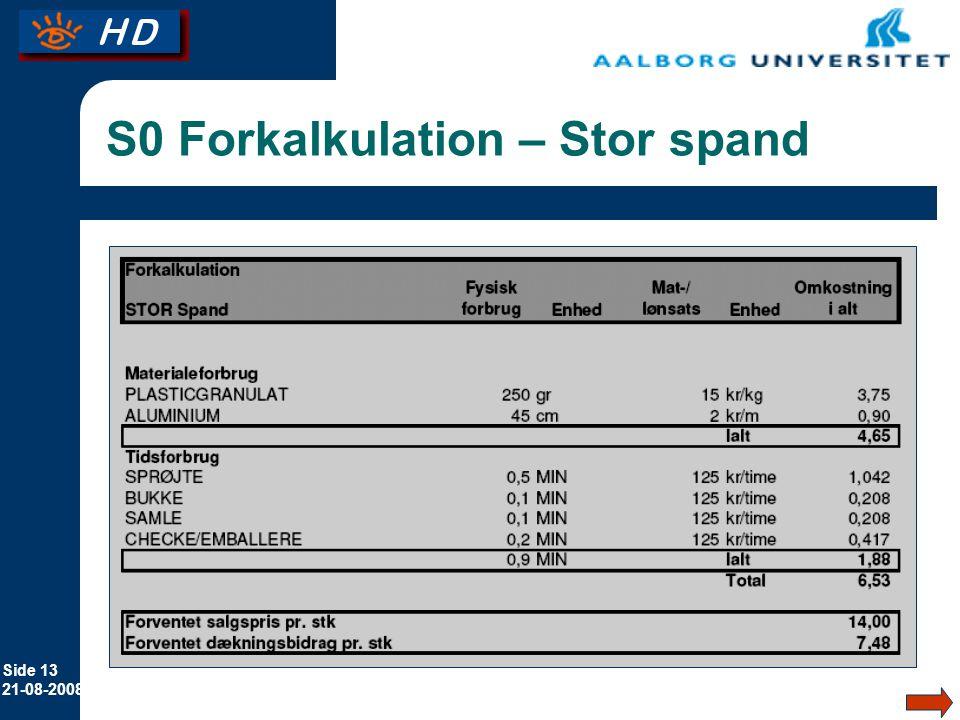 S0 Forkalkulation – Stor spand