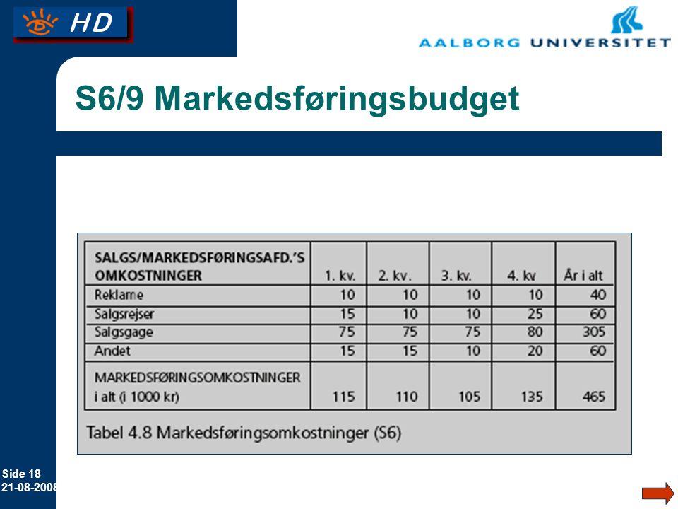 S6/9 Markedsføringsbudget