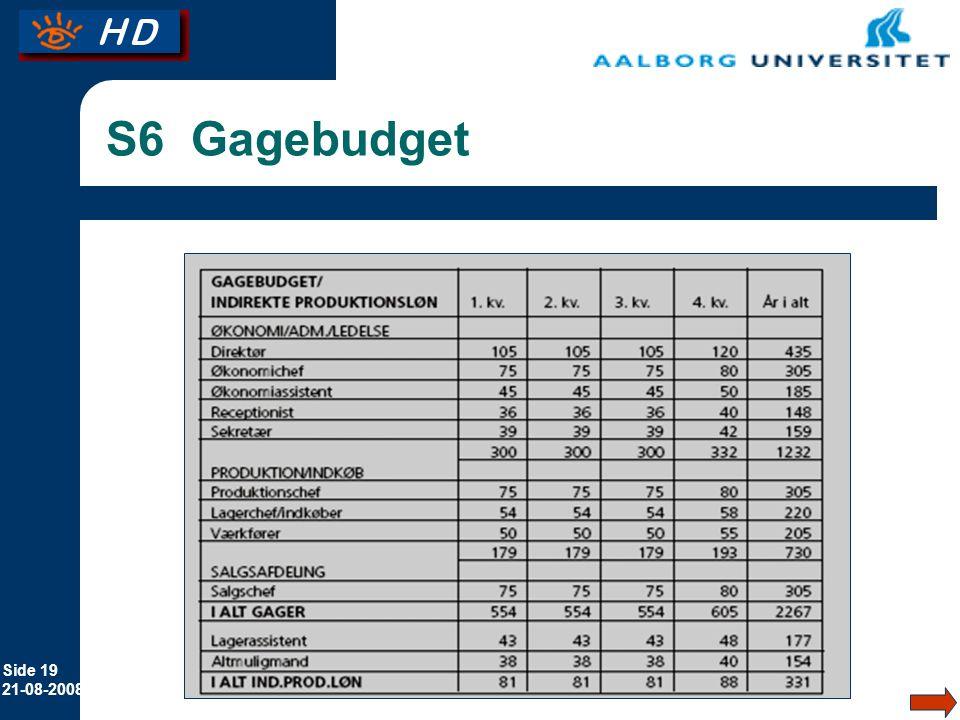 S6 Gagebudget Bemærk: Direkte løn, indirekte løn og gager.