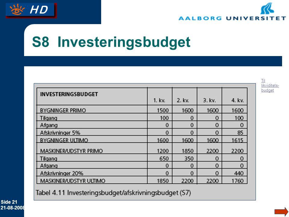 S8 Investeringsbudget Til likviditets-budget