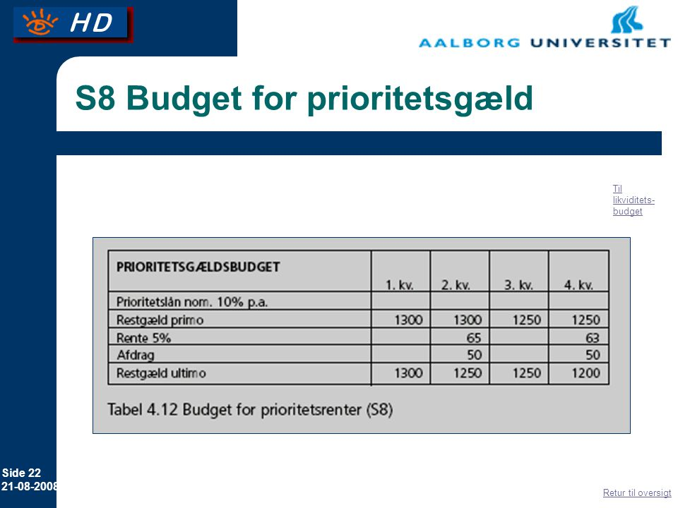 S8 Budget for prioritetsgæld