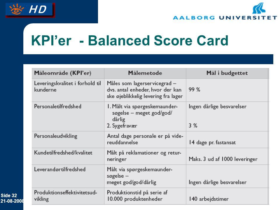 KPI'er - Balanced Score Card