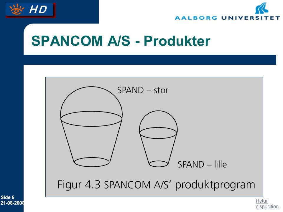 SPANCOM A/S - Produkter