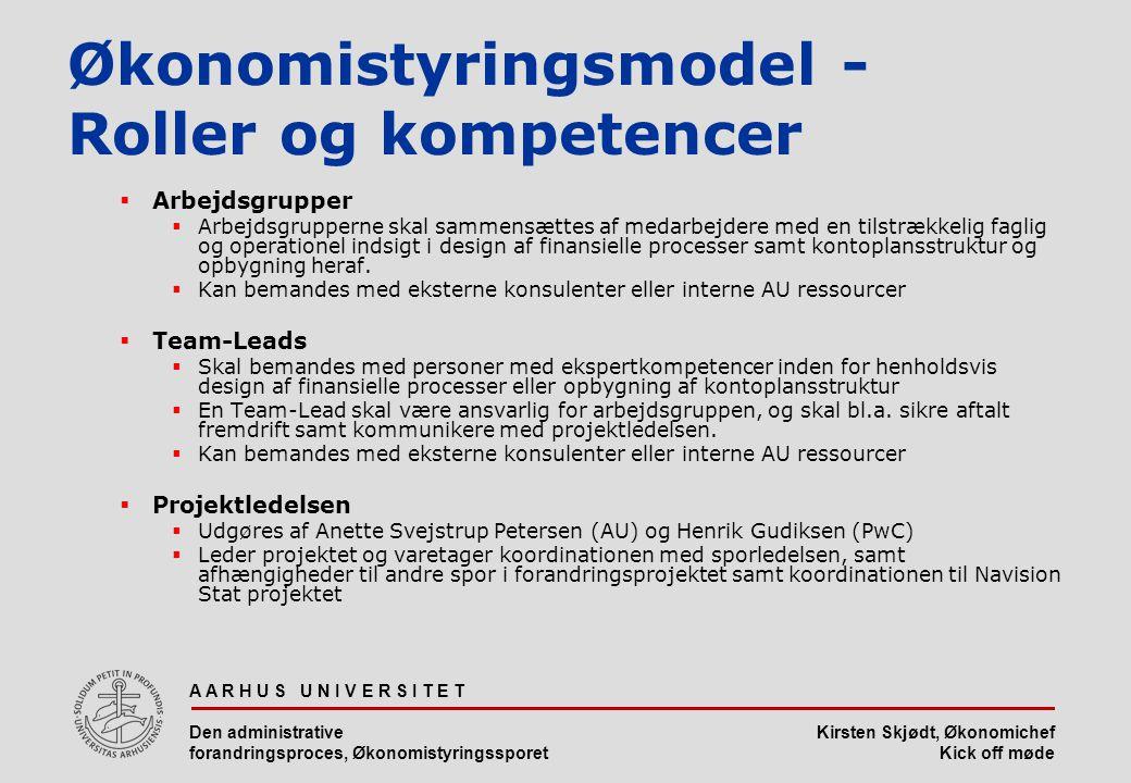 Økonomistyringsmodel - Roller og kompetencer