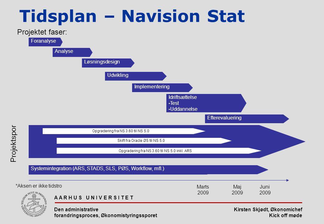 Tidsplan – Navision Stat