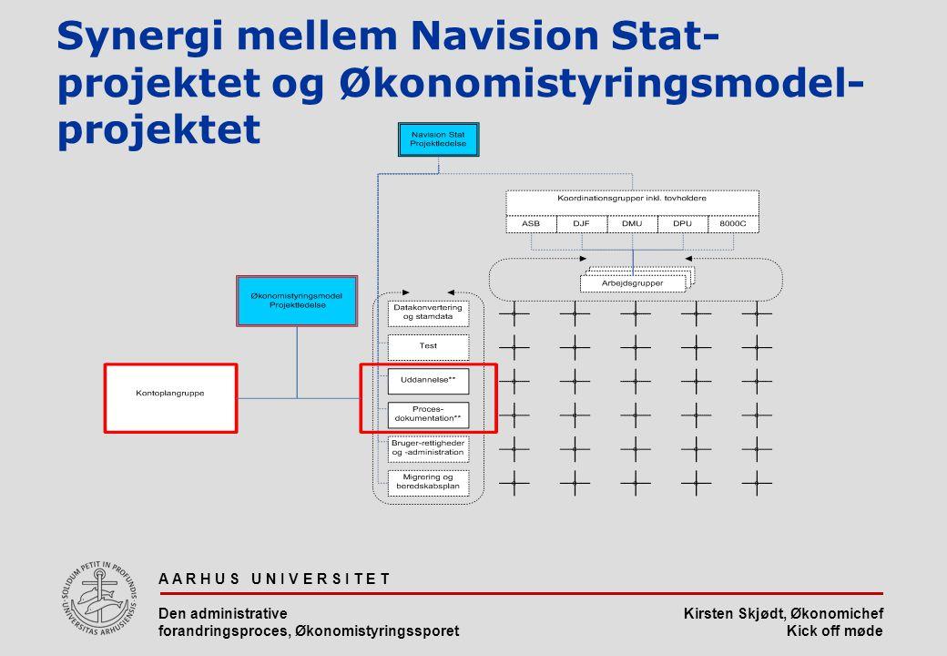 Synergi mellem Navision Stat-projektet og Økonomistyringsmodel-projektet