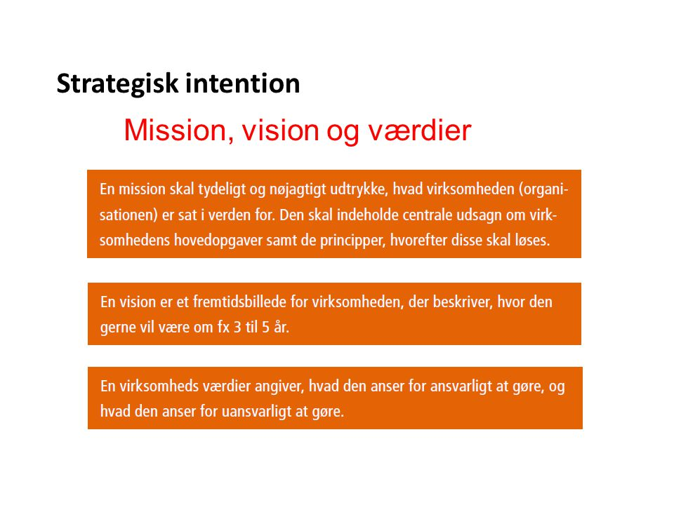 Strategisk intention Mission, vision og værdier