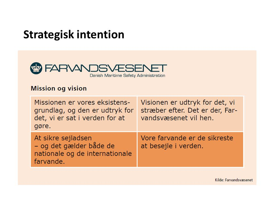 Strategisk intention