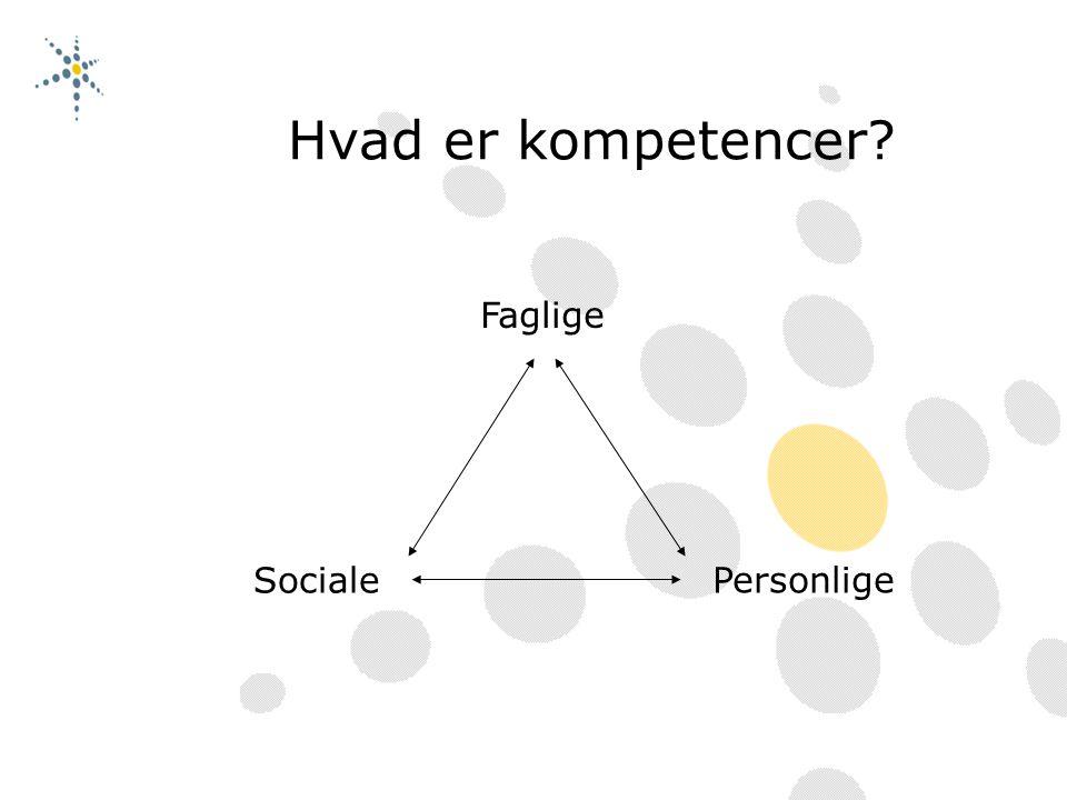 Hvad er kompetencer Faglige Sociale Personlige