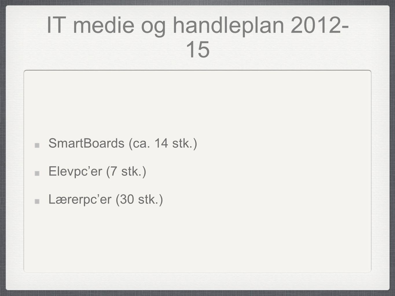 IT medie og handleplan 2012-15