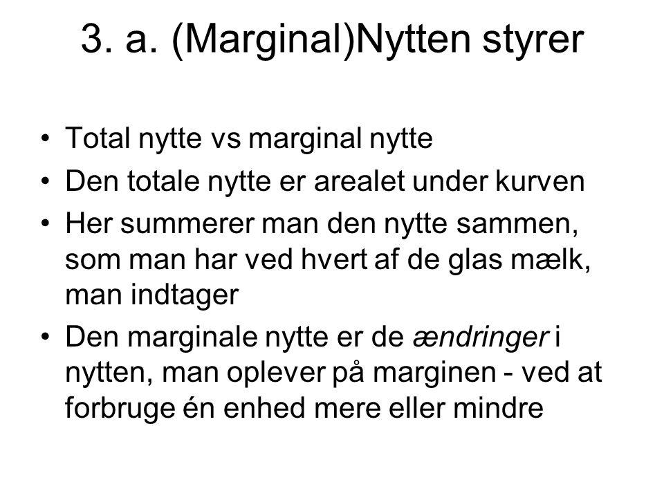3. a. (Marginal)Nytten styrer
