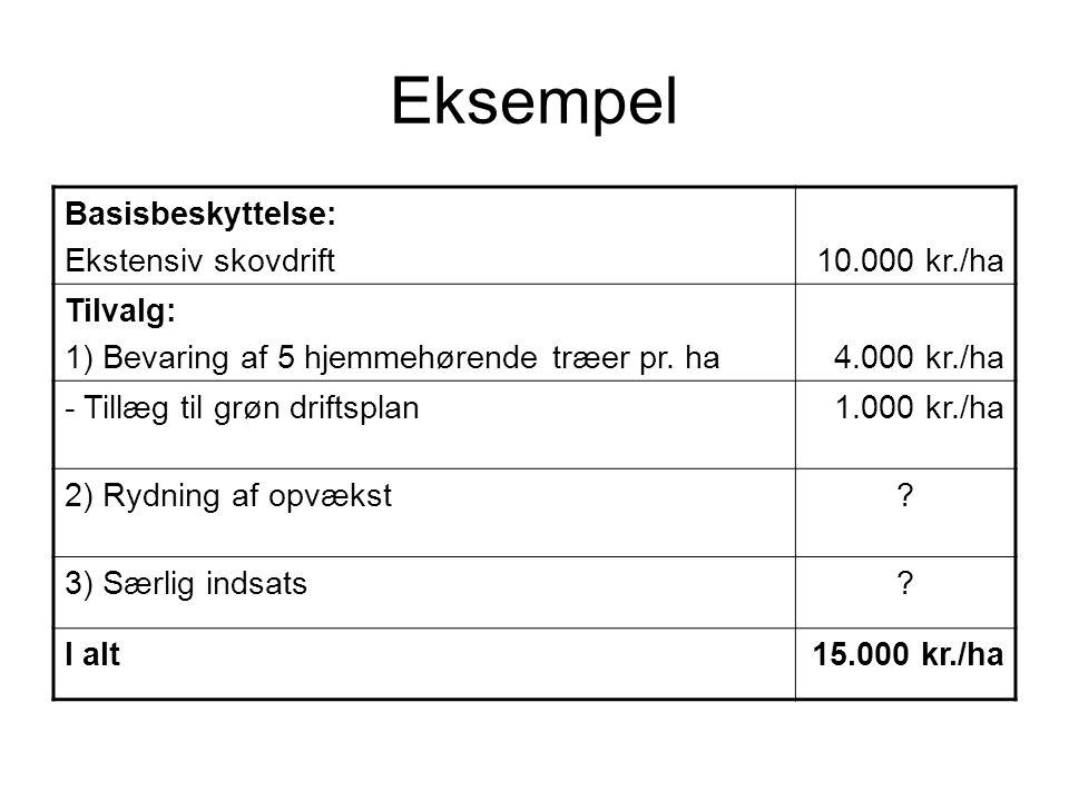 Eksempel Basisbeskyttelse: Ekstensiv skovdrift 10.000 kr./ha Tilvalg: