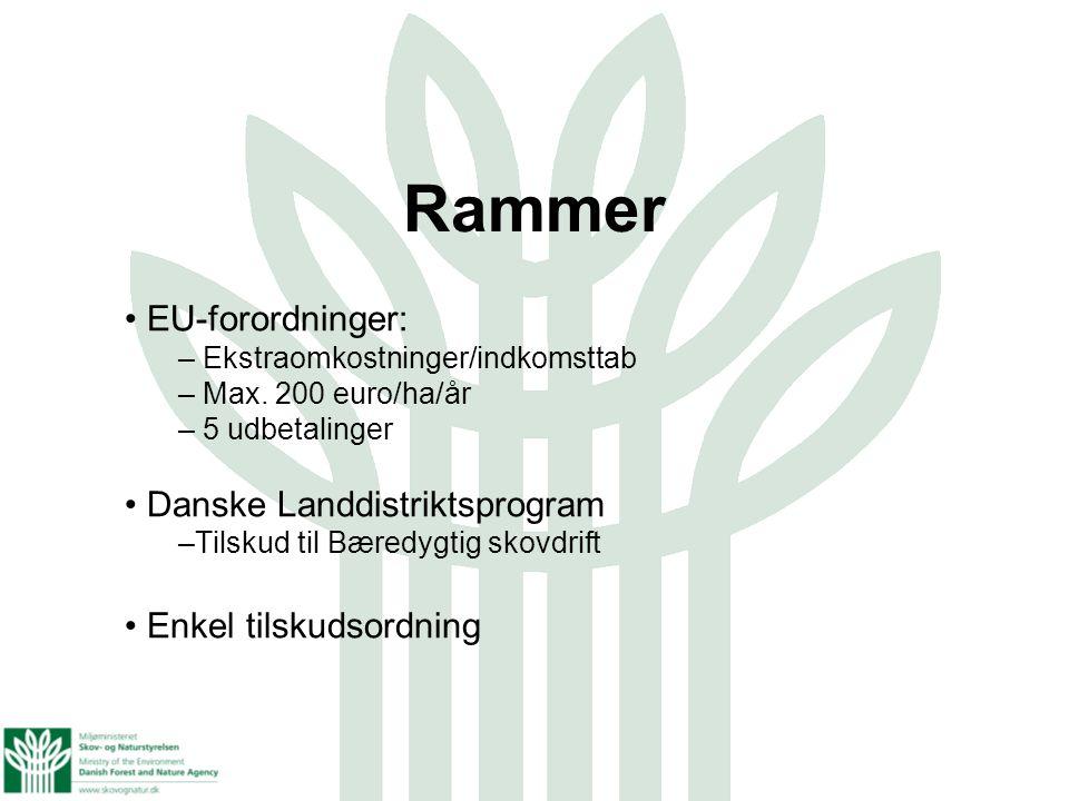 Rammer EU-forordninger: Danske Landdistriktsprogram