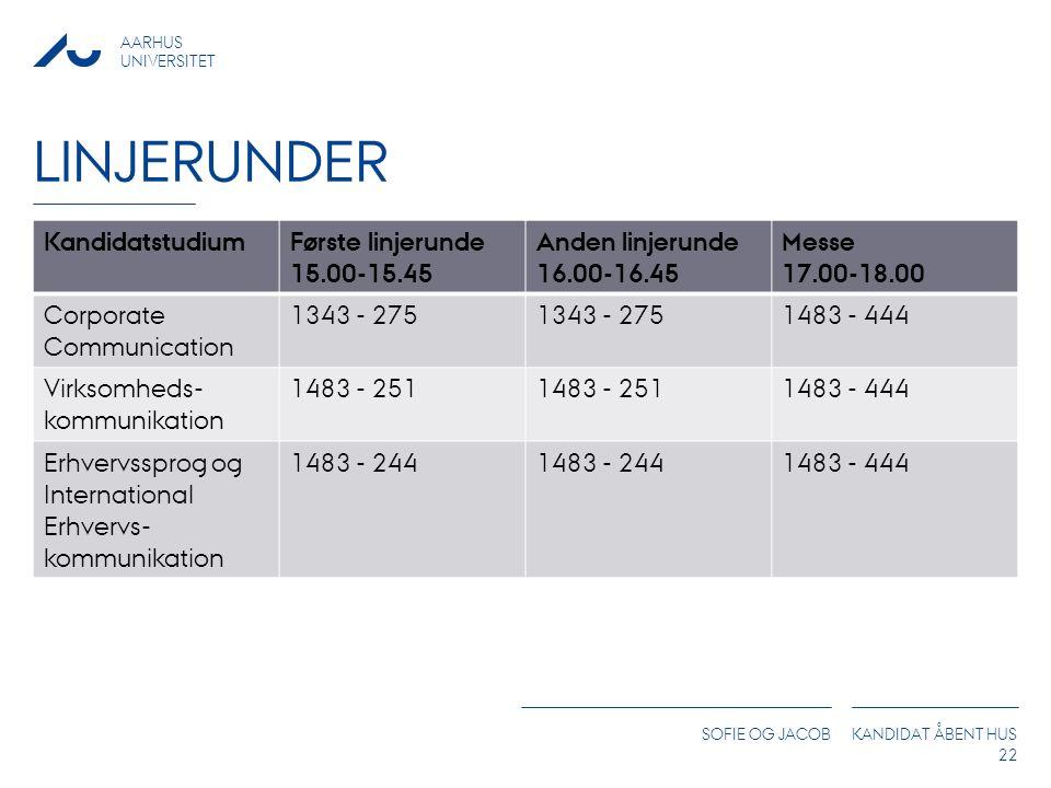 LINJERUNDER Kandidatstudium Første linjerunde 15.00-15.45