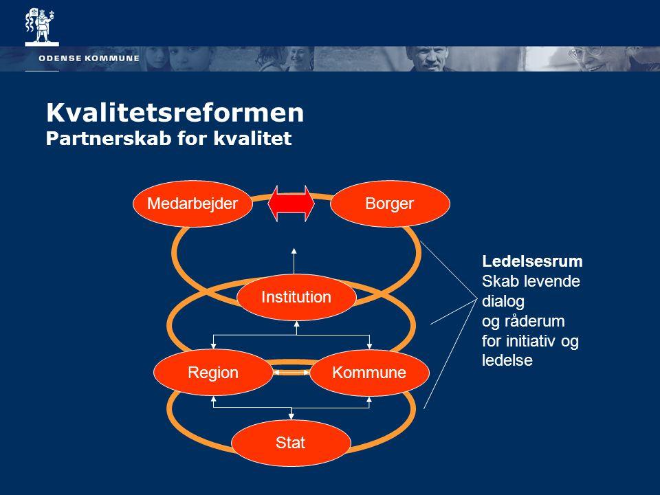 Kvalitetsreformen Partnerskab for kvalitet