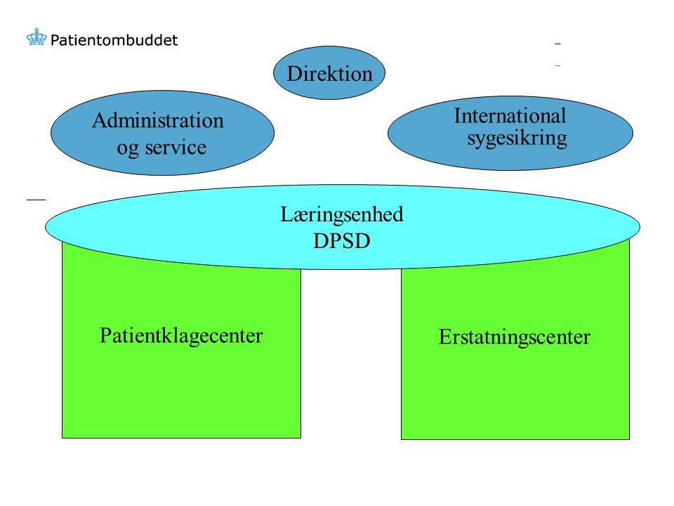 International sygesikring