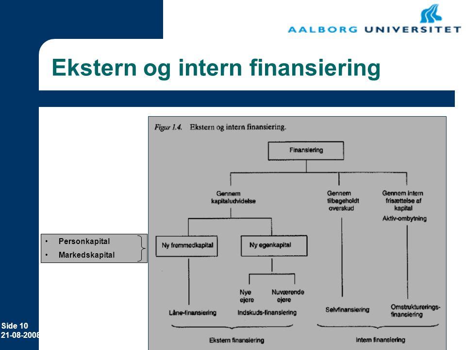 Ekstern og intern finansiering