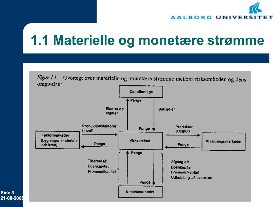 1.1 Materielle og monetære strømme