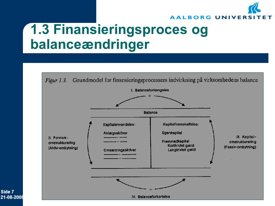 1.3 Finansieringsproces og balanceændringer
