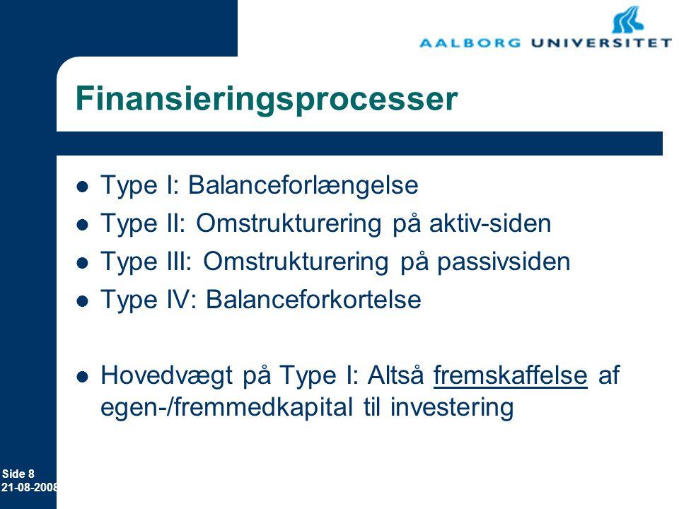 Finansieringsprocesser