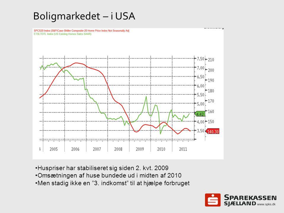 Boligmarkedet – i USA Huspriser har stabiliseret sig siden 2. kvt. 2009. Omsætningen af huse bundede ud i midten af 2010.
