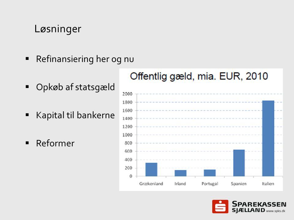 Løsninger Refinansiering her og nu Opkøb af statsgæld