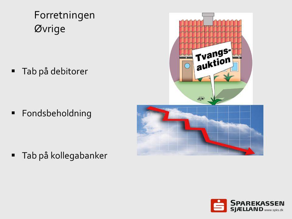Forretningen Øvrige Tab på debitorer Fondsbeholdning