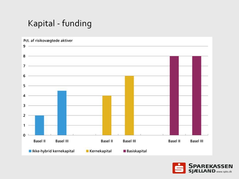 Kapital - funding