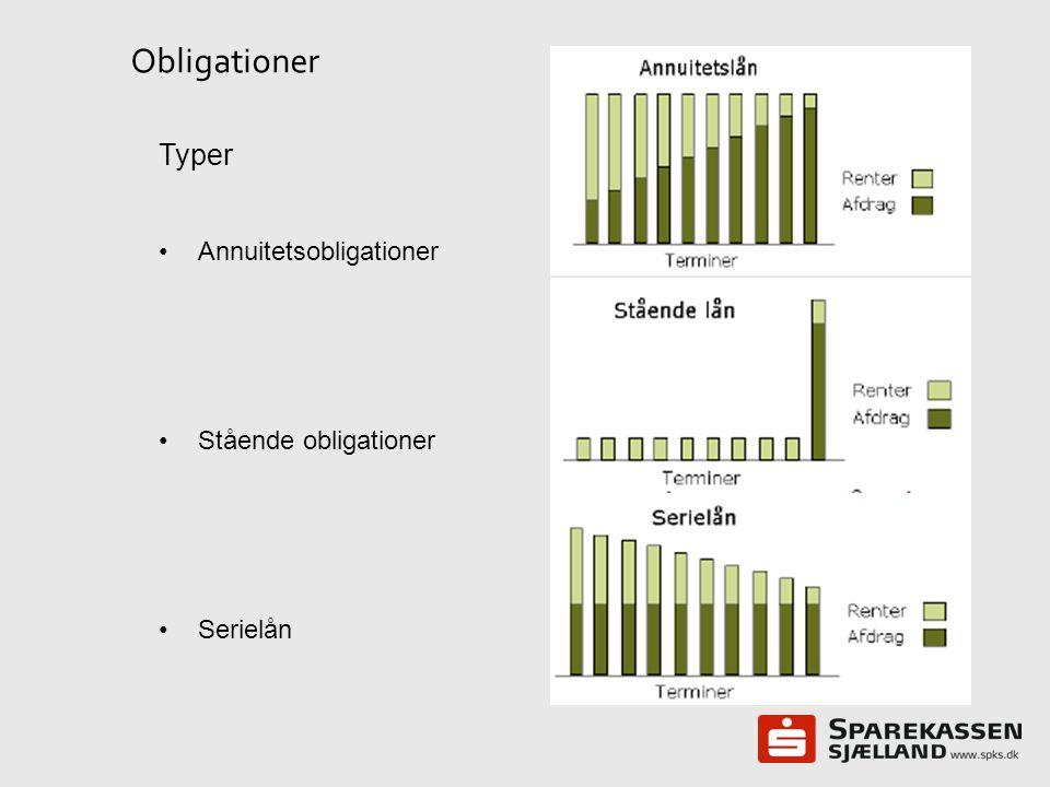Obligationer Typer Annuitetsobligationer Stående obligationer Serielån