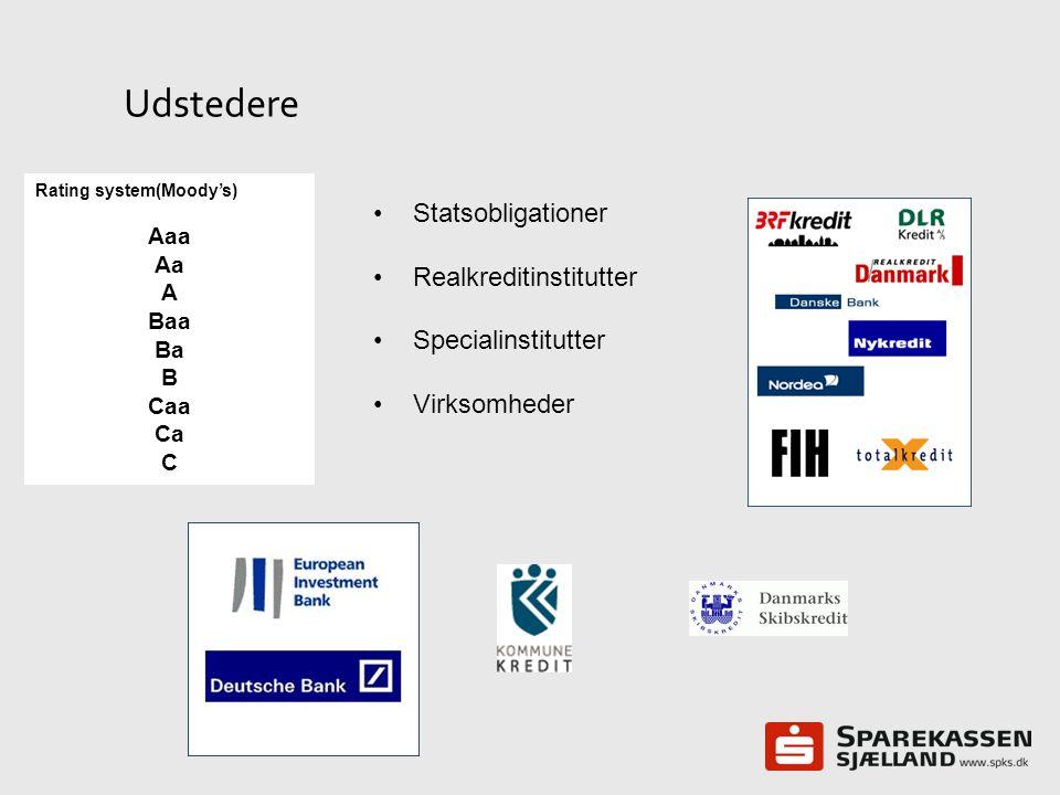 Udstedere Statsobligationer Realkreditinstitutter Specialinstitutter