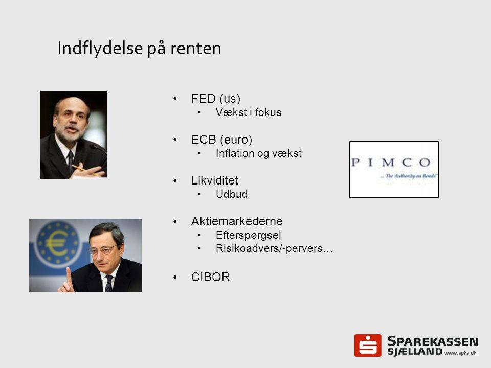 Indflydelse på renten FED (us) ECB (euro) Likviditet Aktiemarkederne