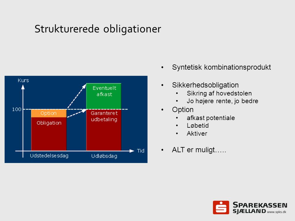 Strukturerede obligationer