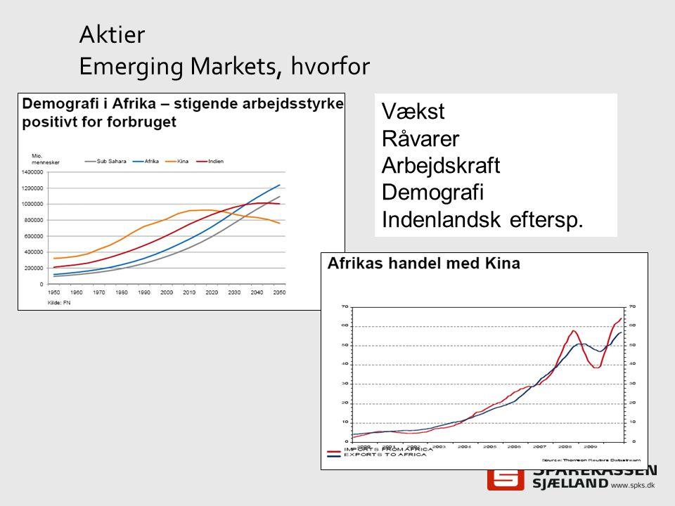 Aktier Emerging Markets, hvorfor