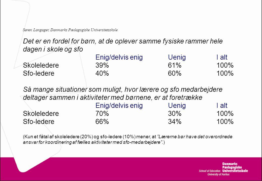 Enig/delvis enig Uenig I alt Skoleledere 39% 61% 100%