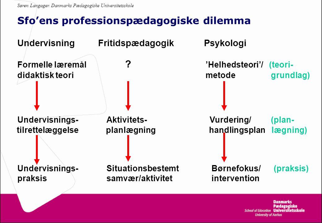 Sfo'ens professionspædagogiske dilemma