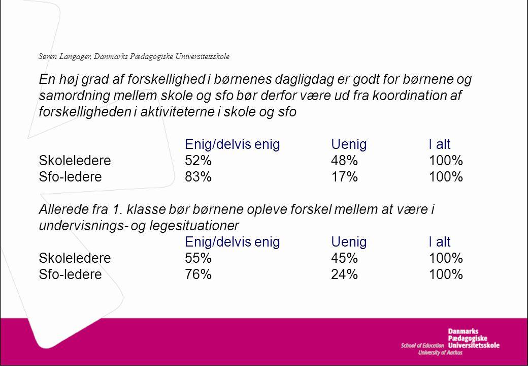 Enig/delvis enig Uenig I alt Skoleledere 52% 48% 100%