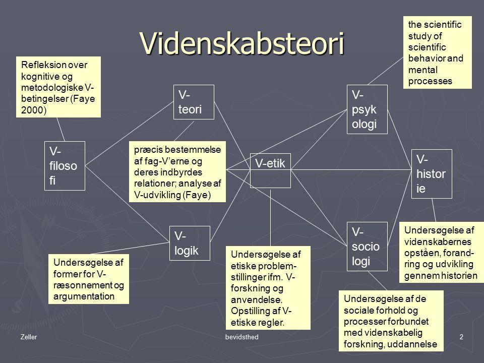Videnskabsteori V-teori V-psykologi V-filosofi V-historie V-etik