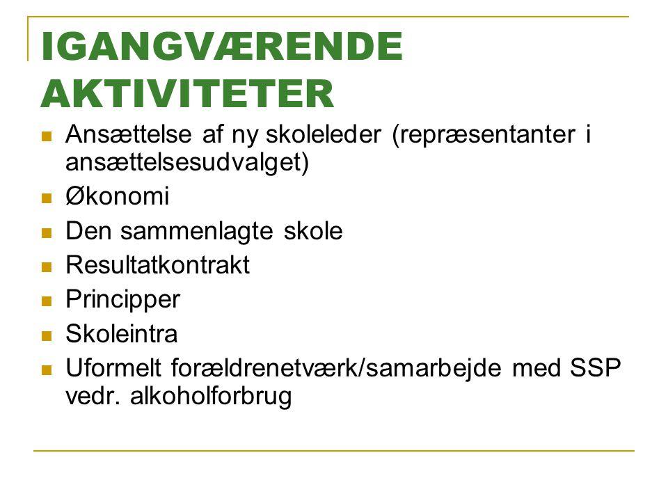 IGANGVÆRENDE AKTIVITETER