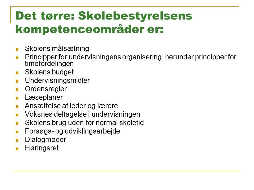 Det tørre: Skolebestyrelsens kompetenceområder er: