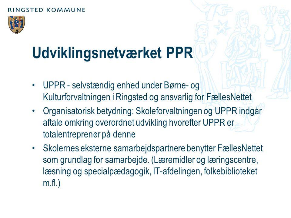Udviklingsnetværket PPR