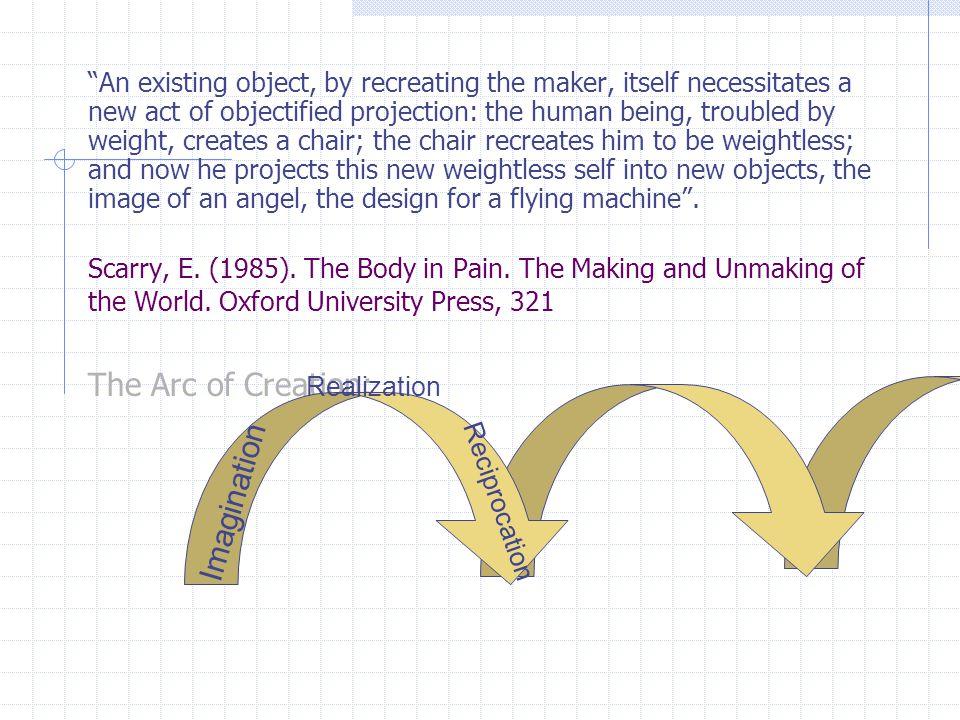 The Arc of Creation: Imagination