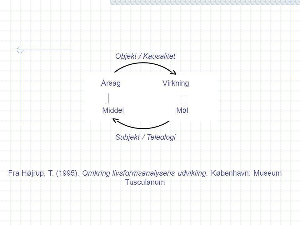 Objekt / Kausalitet Årsag Virkning Middel Mål Subjekt / Teleologi